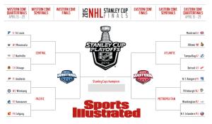 2015-nhl-playoff-bracket