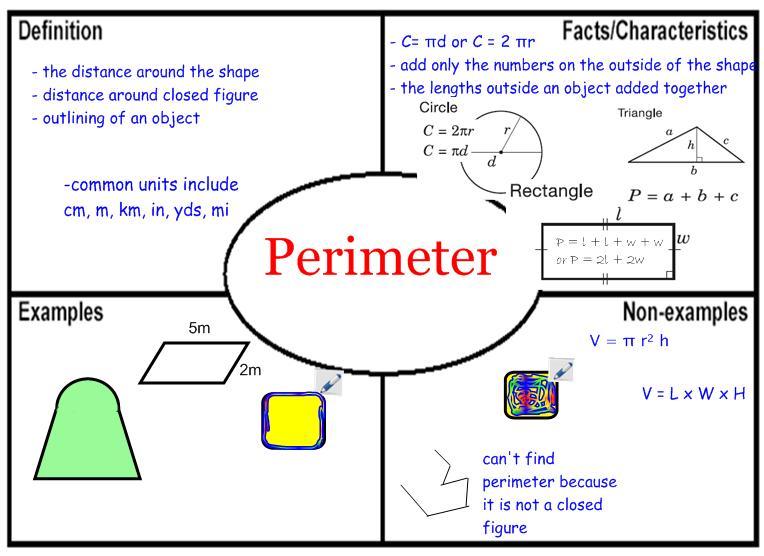2013-03-26_19-09-perimeter_frayer