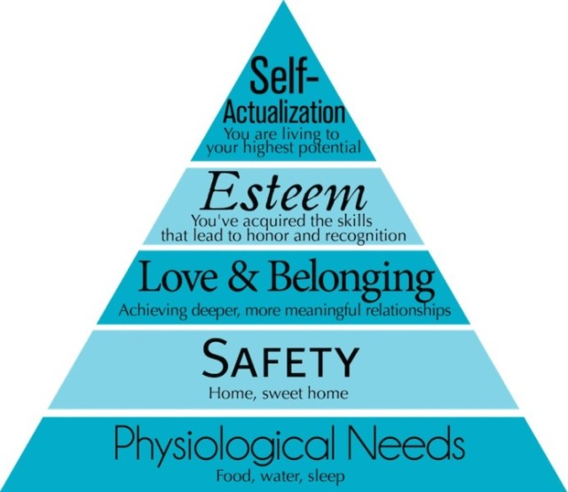 maslow-s-hierarchy-of-needs-www.mirkocasagrande.com_-693x600